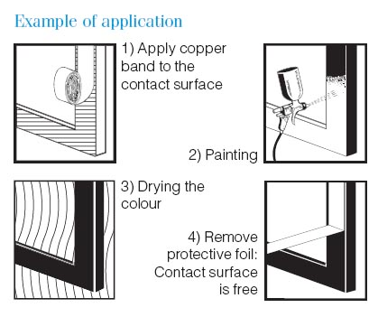conductive tape for painting